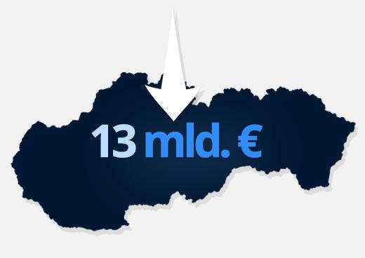 Eurofondy - zvýšíme vašu úspešnosť na ich získanie
